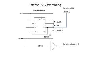 555watchdog